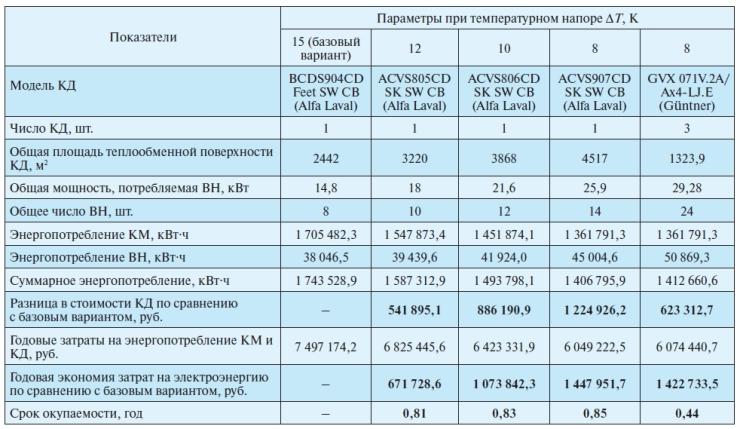 Энергопотребление (740х430)