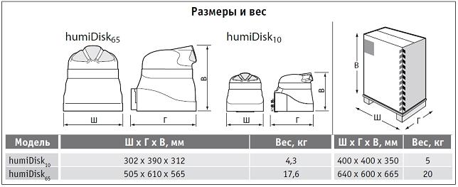 20-Размеры humiDisk
